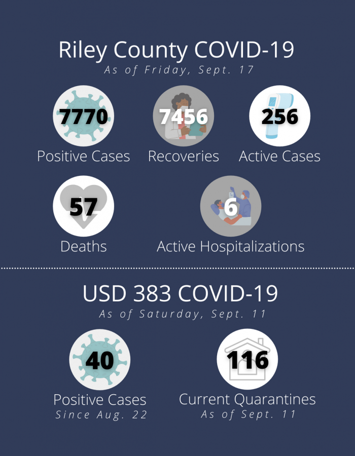 District nurses obtain rapid response COVID-19 tests